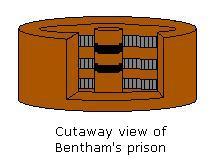 Bentham's Prison